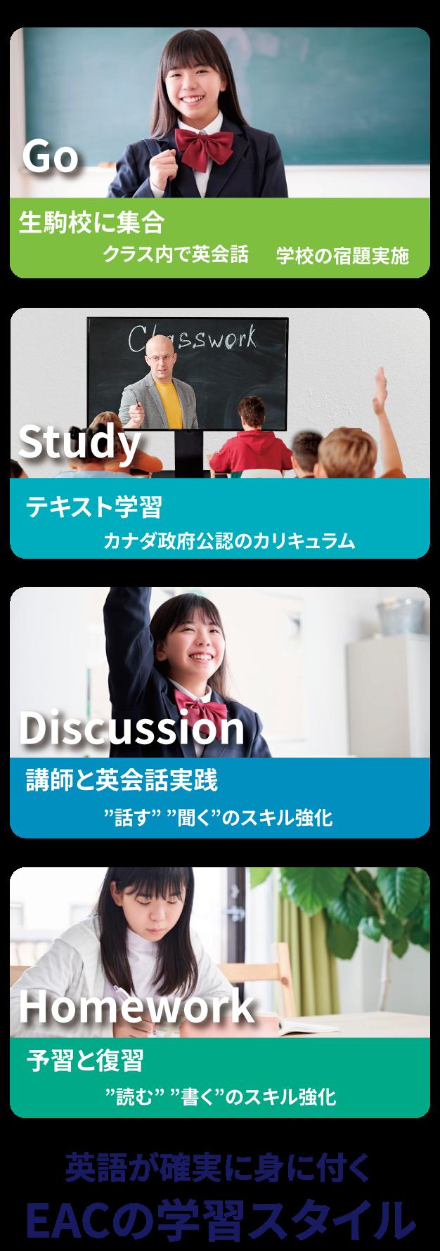 英語が確実に身に付く EAC 学習スタイル